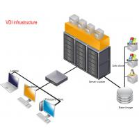 Wholesale Virtual Desktop Infrastructure Private Cloud Computing VDI Solution from china suppliers