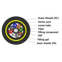 Wholesale FRP Strength 24 Core ADSS Fiber Optic Cable SM or MM With Double PE Sheath from china suppliers