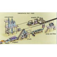 Quality Automatic Drinking Fresh Yoghurt / Flavoured Milk Production Line 1000l/h Capacity for sale