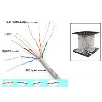 Wholesale Telecommunication Cat6 UTP Cable 350MZ Ethernet 0.56mm Twisted pair with Drain Wire from china suppliers