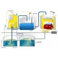 Wholesale Sewage Treating Equipment from china suppliers