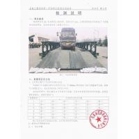 Jiangsu Sujian Road & Bridge Machine Co., Ltd. Certifications