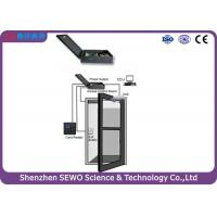 Wholesale Single Door Access Control System , TCP / IP RFID Access Controller from china suppliers