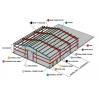 Buy cheap Prefab Steel Workshop Steel Buildings Q235 C Channel Or Z Channel from wholesalers