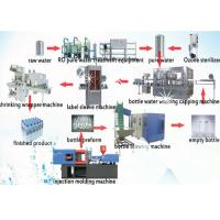 Wholesale Flavor Coconut UHT Milk Processing Line Plant With Pillow Pouch Packages from china suppliers