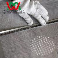 China RF shielding window screen(20 years experience) on sale