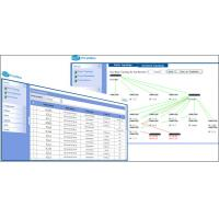 Wholesale View management system from china suppliers