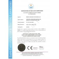 Wenzhou Changjiang Filter Machine Co.,Ltd Certifications