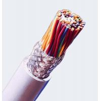 Wholesale Copper core PVC Insulated and Sheathed Copper wire woven shielded control cable from china suppliers