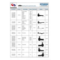 Wholesale Ball Joint Mitsubishi 1 from china suppliers