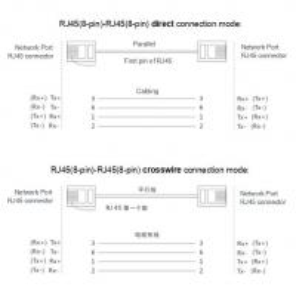 100m Smart 2FX +4FE Industrial Managed Fiber Network Switch