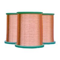 Wholesale Super Polyester Round Insulated Enamelled Aluminium Wire of Class130 Class155 from china suppliers