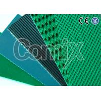 Wholesale Anti - Static Itracking Guide Conveyor Belt Industrial PVC Conveyor Belt from china suppliers