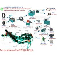Buy cheap Crumb Rubber Tyre Recycling Machine/Rubber Tyre Strip Cutter/Rubber Powder Making Line from wholesalers