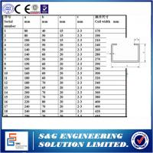 Ceiling purlin roll forming machine/steel strip stud profile c purlin cold roll forming machine