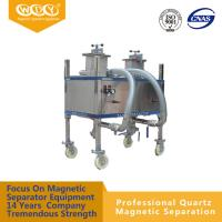 Wholesale Permanet Type Magnetic Rod Drawer Type Magnetic Separator ISO9001:2008 from china suppliers
