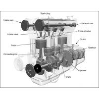 Wholesale Diesel engine FD178F(E) from china suppliers