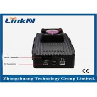 Wholesale Mini SPY Video Wireless Transmitter Light Weight , Low Latency from china suppliers