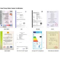 Guangzhou Theodoor Technology Co., Ltd. Certifications