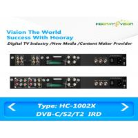 Wholesale Free To Air Satellite Receiver Dual -Tuner Two CAMs SD IRD Input RF ASI  IP Output from china suppliers