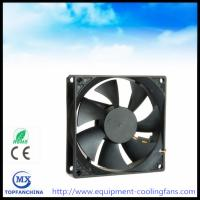 Wholesale Equipments DC Brushless Motor Fan 4.5 Inch Explosion Proof Exhaust Fan from china suppliers
