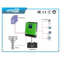 Wholesale Green Solar Power Inverter Charger 12v 24v 48vdc Solar Inverter For Home from china suppliers