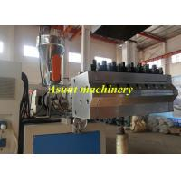 Wholesale 600-1000mm Width Pvc Sheet Production Line Machine Precision Gear Motor from china suppliers