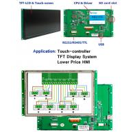 Wholesale TFT LCD 8 Inch Drive Board Control IC Smart PC Industry 65536 Colors from china suppliers
