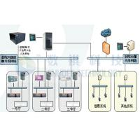 Wholesale Digital Theater Control System from china suppliers