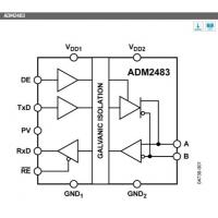 Quality ADM2483BRWZ  ADI  NEW and ORIGIONAL SOP 16+(Half-Duplex, ICoupler Isolated RS-485 Transceiver) for sale