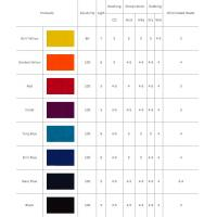 Wholesale Organic Pigments JJW Series Dyestuff For Wool from china suppliers