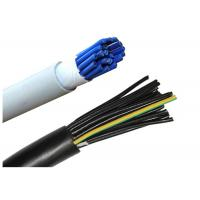Wholesale Low Smoke Zero Halogen XLPE Sheathed Polyolefin Control Cable from china suppliers