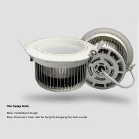 Wholesale 6w 12w dual white LED Downlight from china suppliers