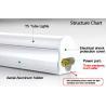 Buy cheap SMD2835 T5 LED Tube Light 18w 1200mm , 4 Foot LED Tube Light for Universities / Hospital from wholesalers