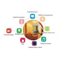 Wholesale High Security Smart Hotel Solutions , Hotel Guest Room Control System  Intelligent   Wireless from china suppliers