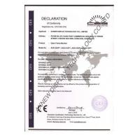 AXNEW DISPLAY TECHNOLOGY CO.,LTD(2) Certifications