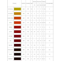 Wholesale Colorful Dyestuff NDS Series Professional Dyestuffs and Chemicals Products from china suppliers