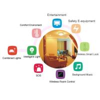 Wholesale Multifunctional Smart  Service Hotel Room Control System  , Wireless Intelligent Hotel Door Lock System from china suppliers
