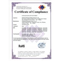 Zhejiang Shuguang Lamps Co., Ltd. Certifications
