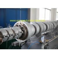 Wholesale CO2 Twin Screw Extruder Machine 75T/150 for Non Freon Styrofoam Extrusion from china suppliers