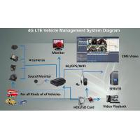 Buy cheap H.264 RS232 RJ45 10M / 100M Self Adaptable Network Interface Mobile Vehicle DVR 3G / 4G / WIFI from wholesalers
