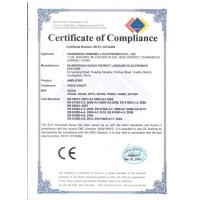 Changzhou Sinowell Electronics Co.,Ltd. Certifications
