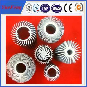 China aluminium radiator profile manufacturer/ aluminium alloy 6063t5 extrusion radiator profile on sale