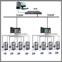 Buy cheap Residential TCP/ IP RFID Door Access Control System For 4 Independant Door from wholesalers