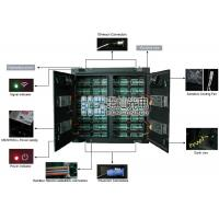 Wholesale MBI5020 SMD3535 Waterproof Led Display Outdoor For Front Access With 2 Years Warranty from china suppliers