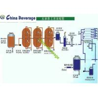 Wholesale Automatic Reverse Osmosis Water Treatment System Pure Water Filter Food Grade from china suppliers