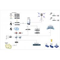 Wholesale DVB-S / S2 200 Programs Ku Band Transmitter Digital Terrestrial TV System from china suppliers