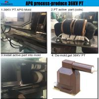 best factory price apg clamping machine composite insulator for sale
