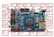 Wholesale CuteDigi NXP LPC2388 Development Board from china suppliers