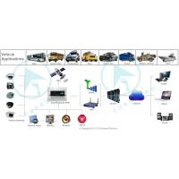 Wholesale 1 / 2 / 4 Channel Vehicle Mobile DVR RJ45 Port , SD Card mobileDVR from china suppliers